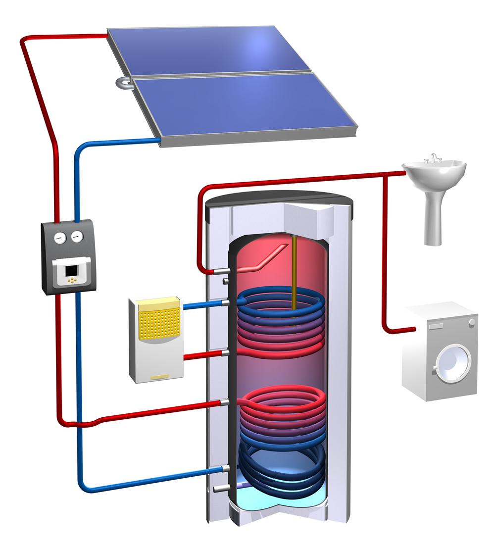 Solhab principe de fonctionnement du chauffage solaire - Principe de fonctionnement d un panneau solaire ...